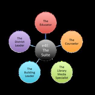 e4E: The Suite - diagram.