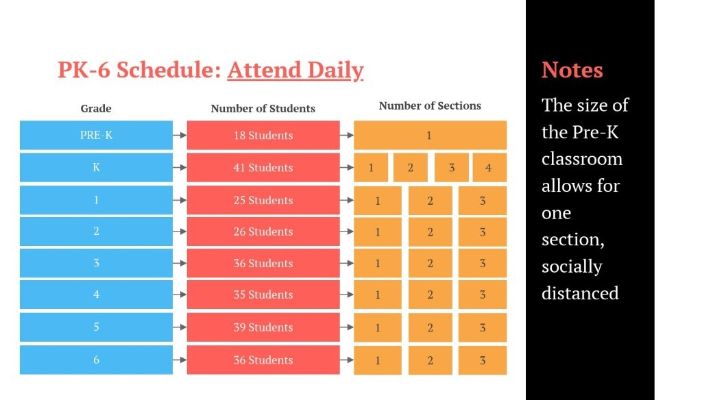 PK-6 Schedule: Attend Daily
