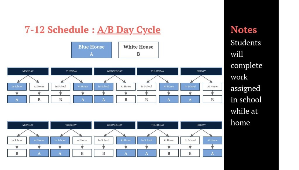 7-12 Schedule: A/B Day Cycle