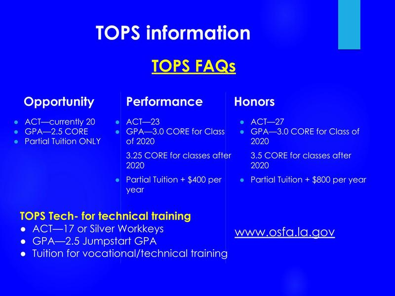 Tops Information
