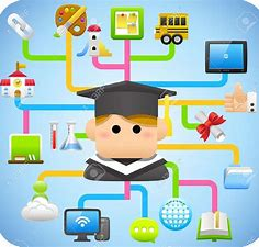 Drawing of a student connected through apps and computers