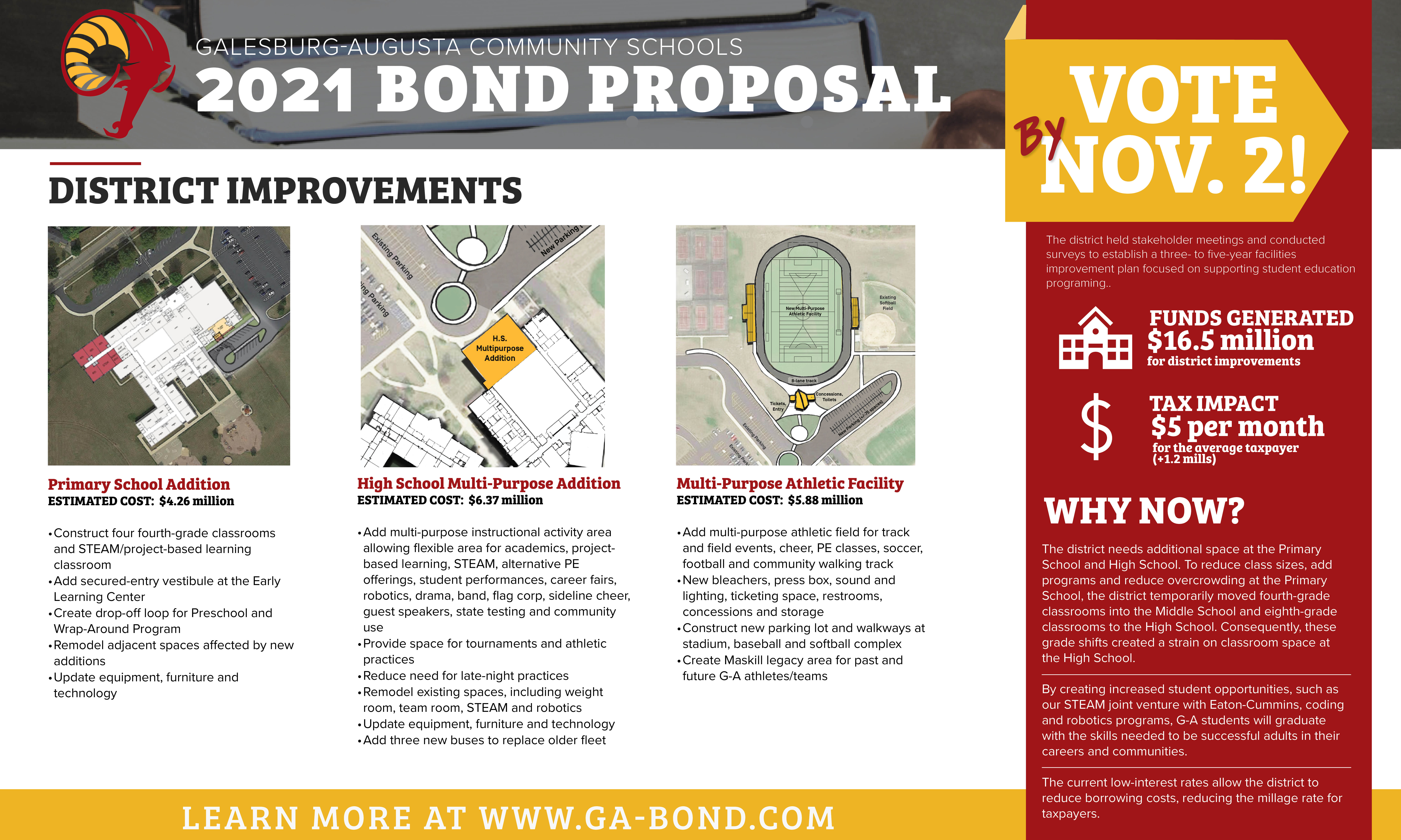 2021 Bond Proposal District Improvements