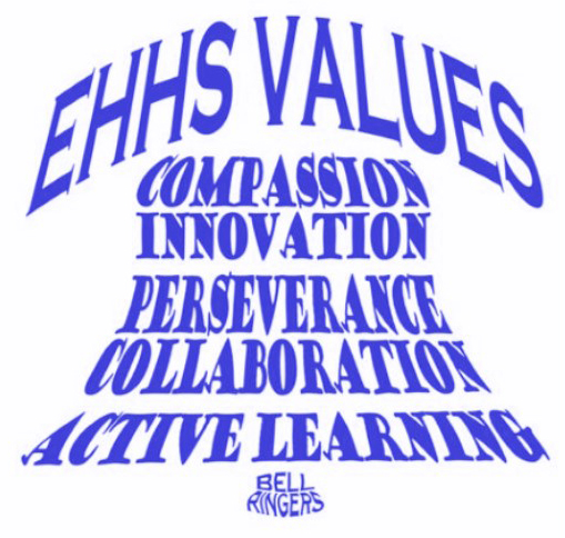 EHHS Values