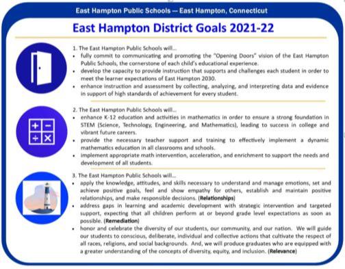 Description of District Goals 2021-22 Click image for link to PDF