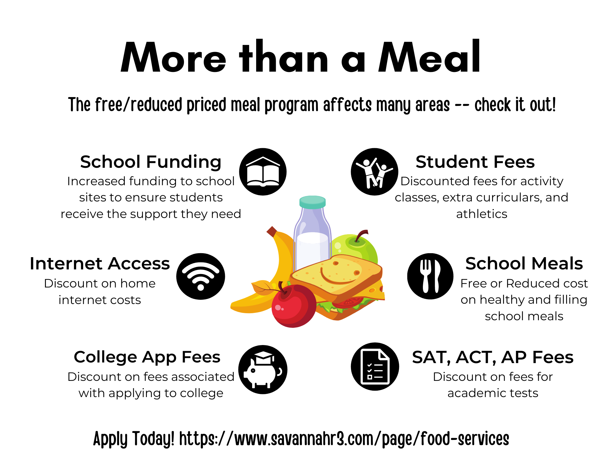 More than a meal infographic