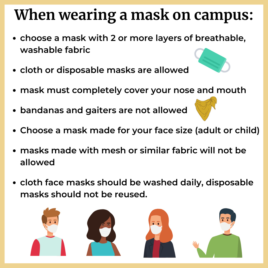 list of acceptable masks