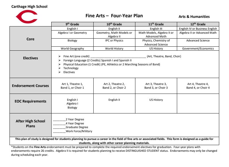 Fine Arts - Four Year Plan