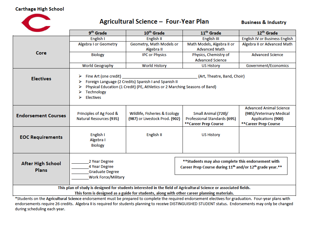 Agricultural Science - Four Year Plan