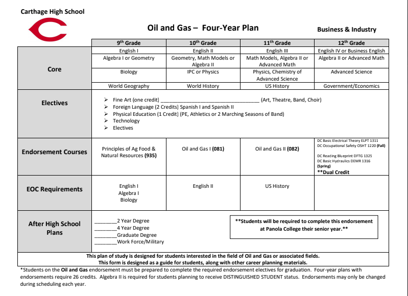 Oil and Gas - Four Year Plan