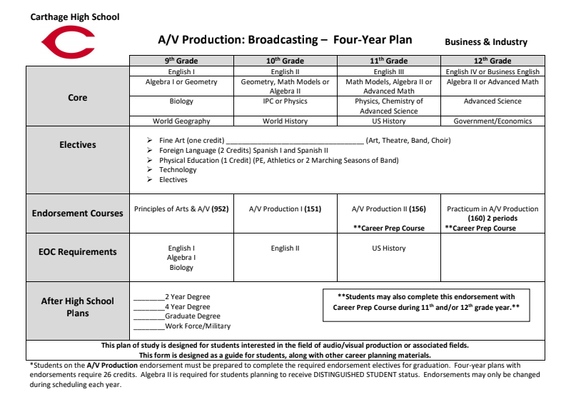 A/V Production: Broadcasting - Four Year Plan