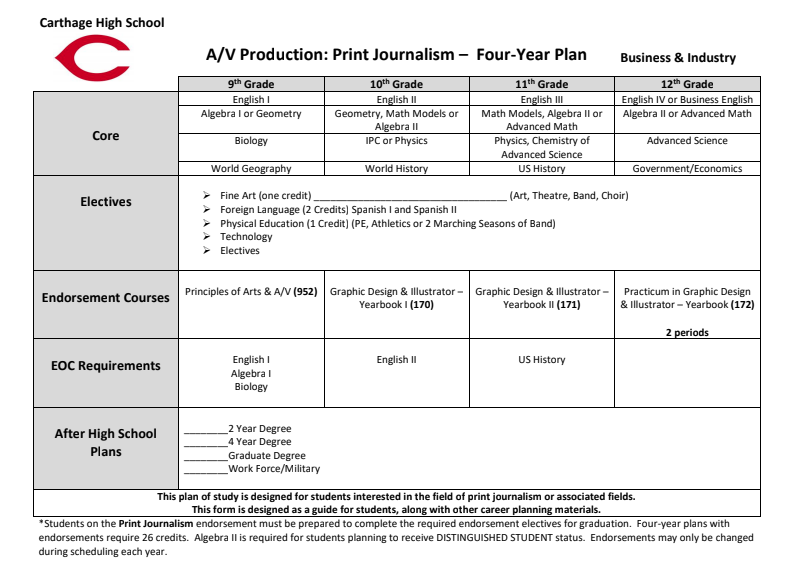 A/V Production: Print Journalism - Four Year Plan