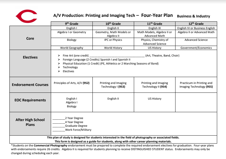 A/V Production: Printing and Imaging Tech - Four Year Plan