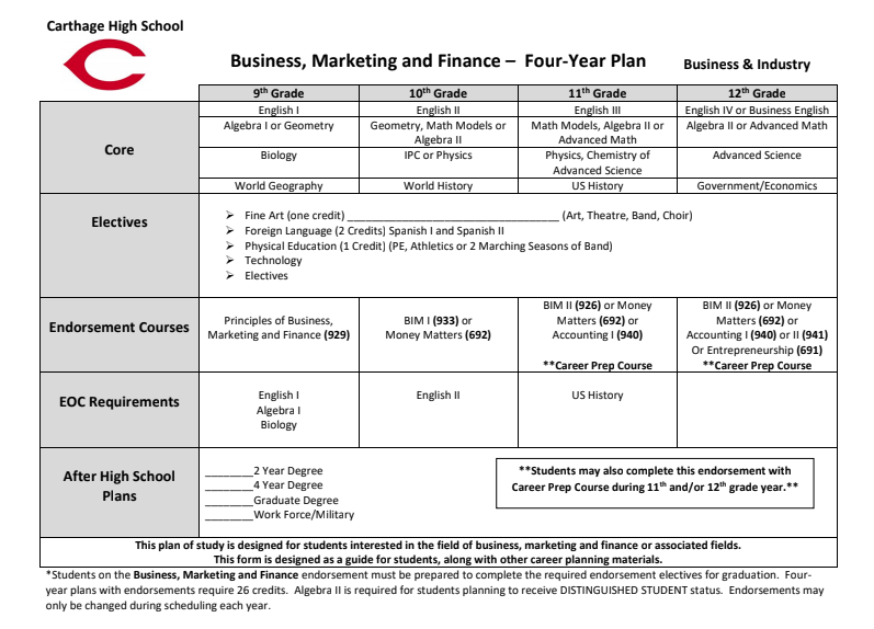 Business, Marketing and Finance - Four Year Plan