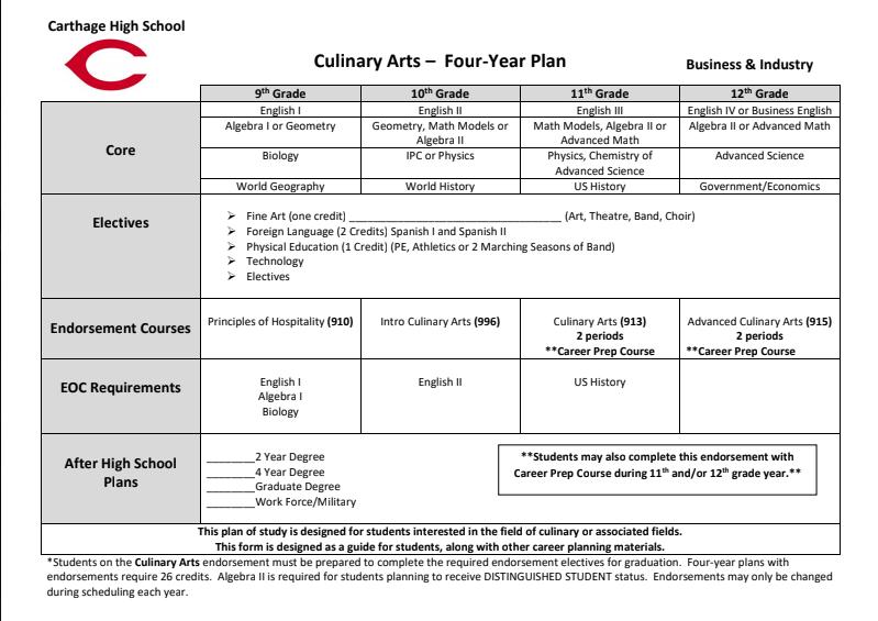 Culinary Arts - Four Year Plan