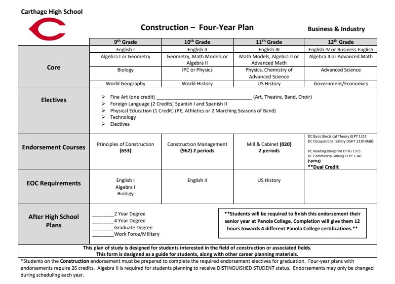 Construction - Four Year Plan