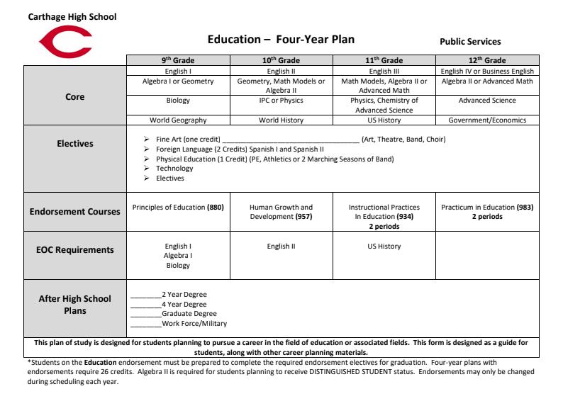 Education - Four Year Plan