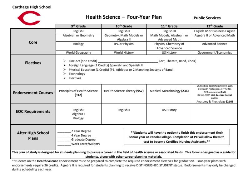 Health Science - Four Year Plan