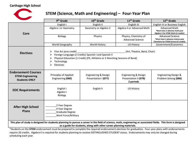 STEM - Four Year Plan