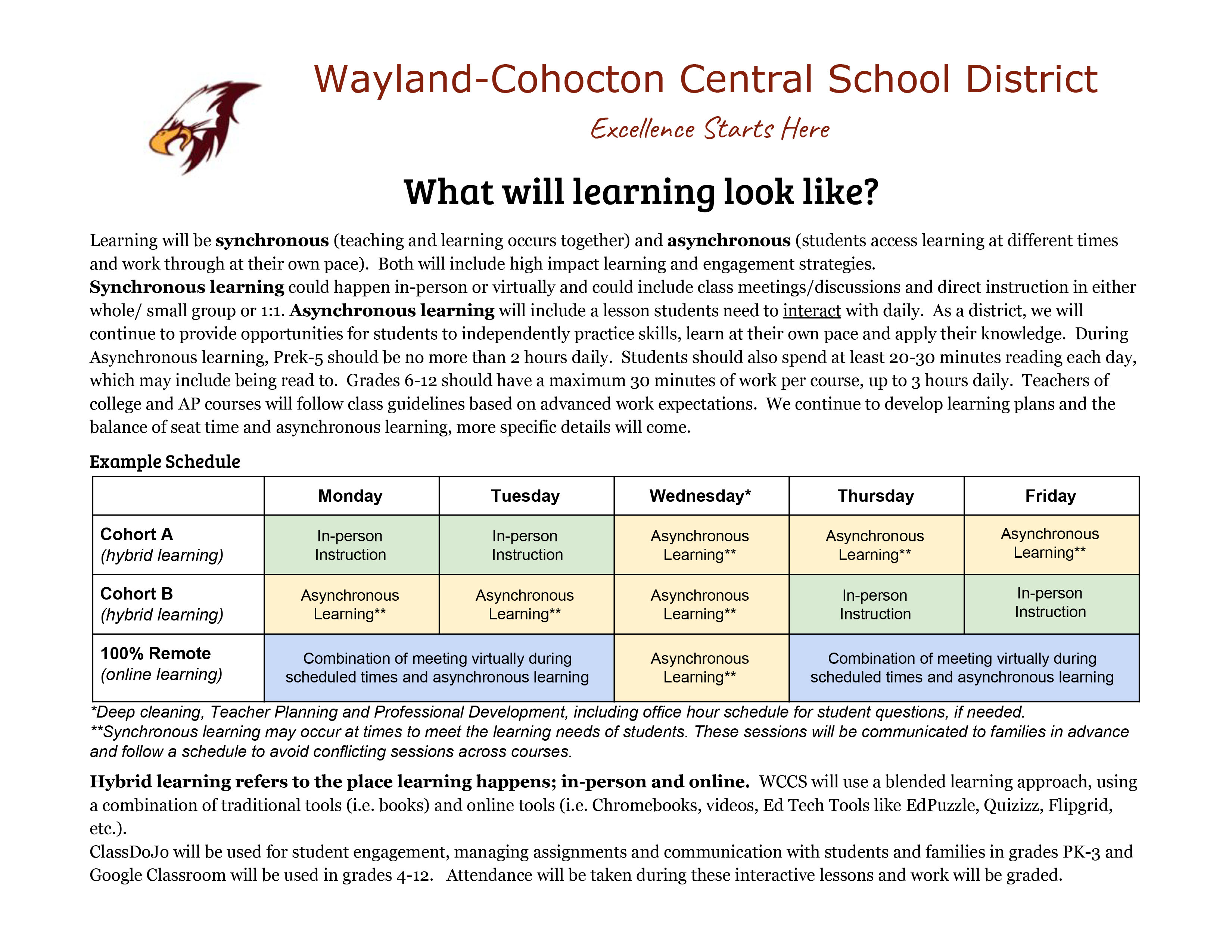 WHAT WILL LEARNING LOOK LIKE? INFO
