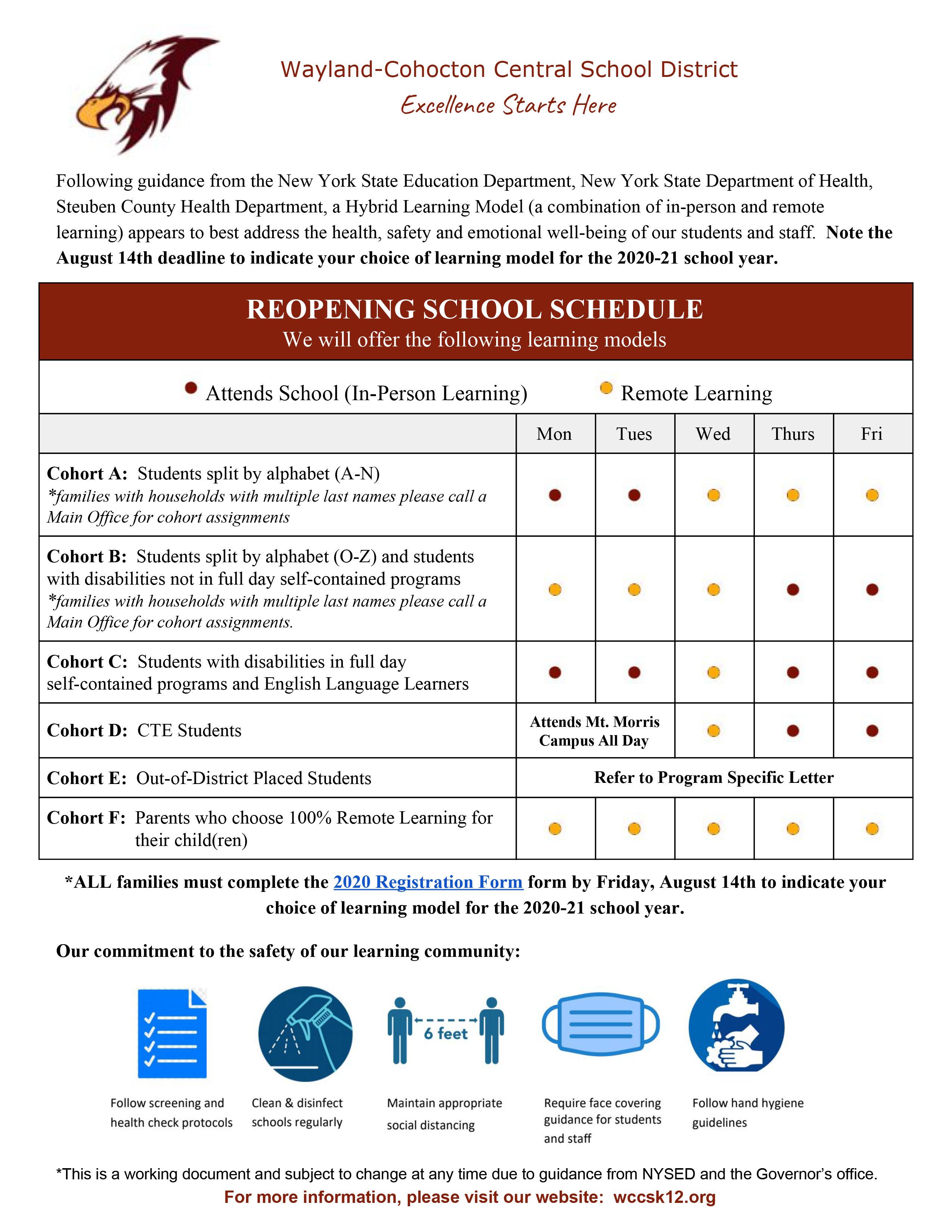 REOPENING SCHOOL SCHEDULE