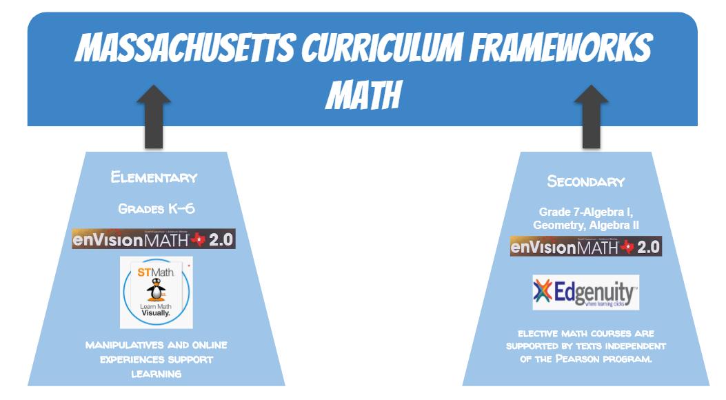 Math infographic