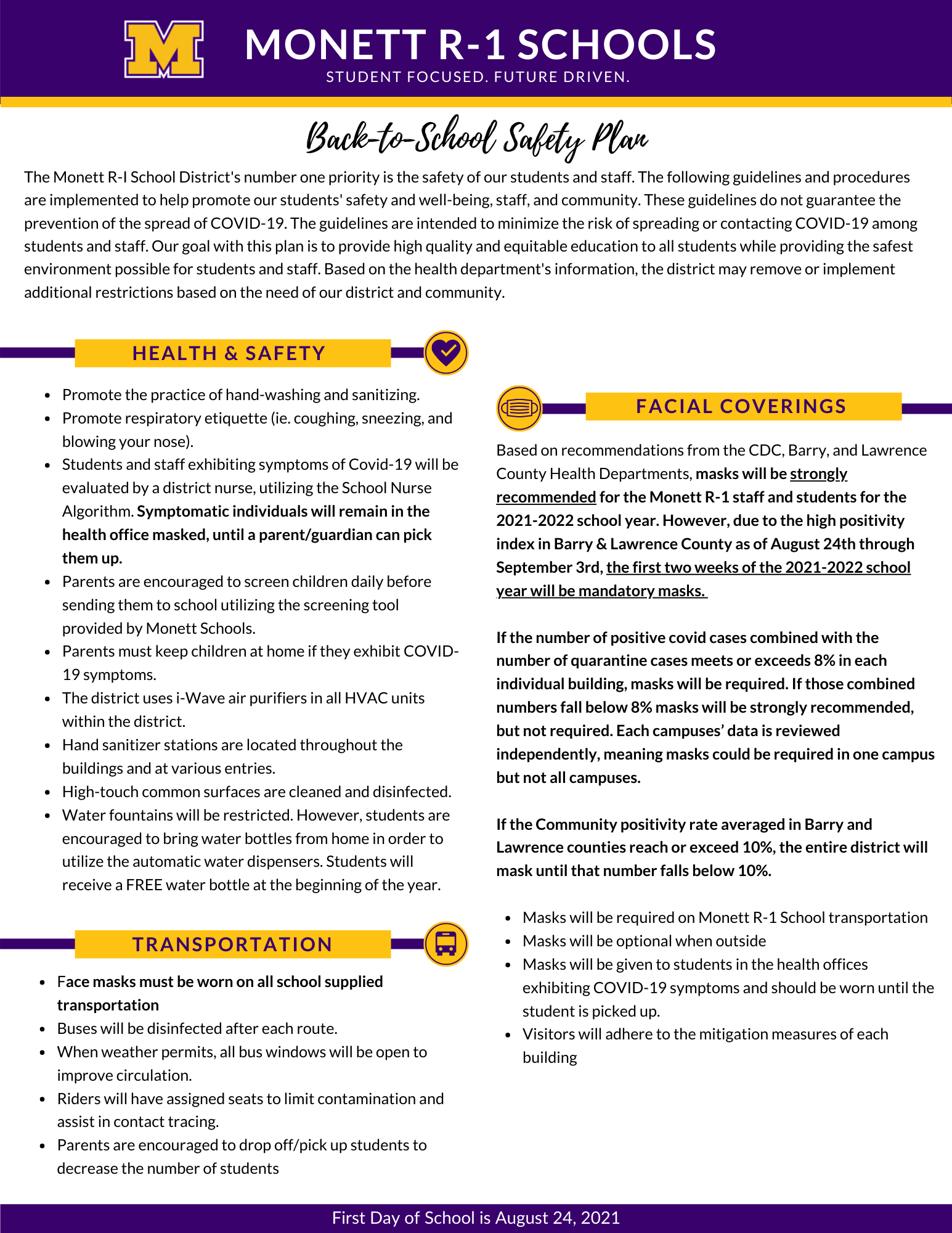 Summary of Back to School Plan 2021-2022