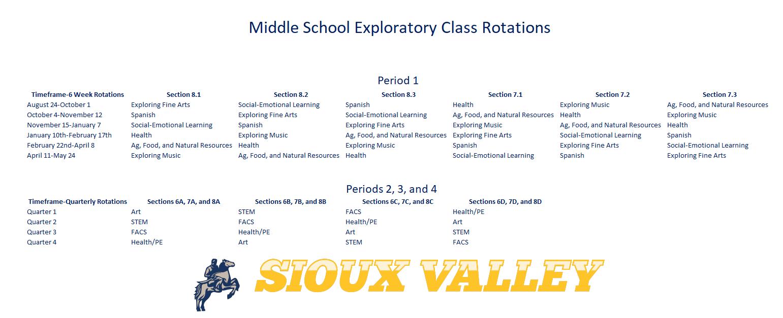 MS Exploratory Rotations