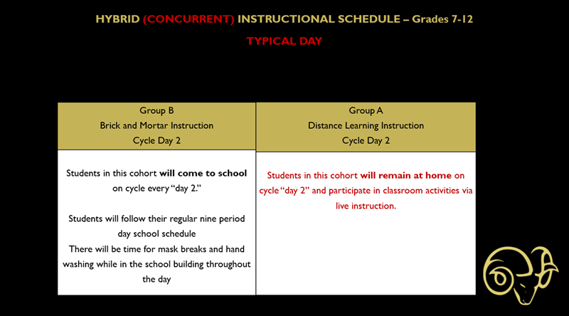 7-12 Grades Typical Day