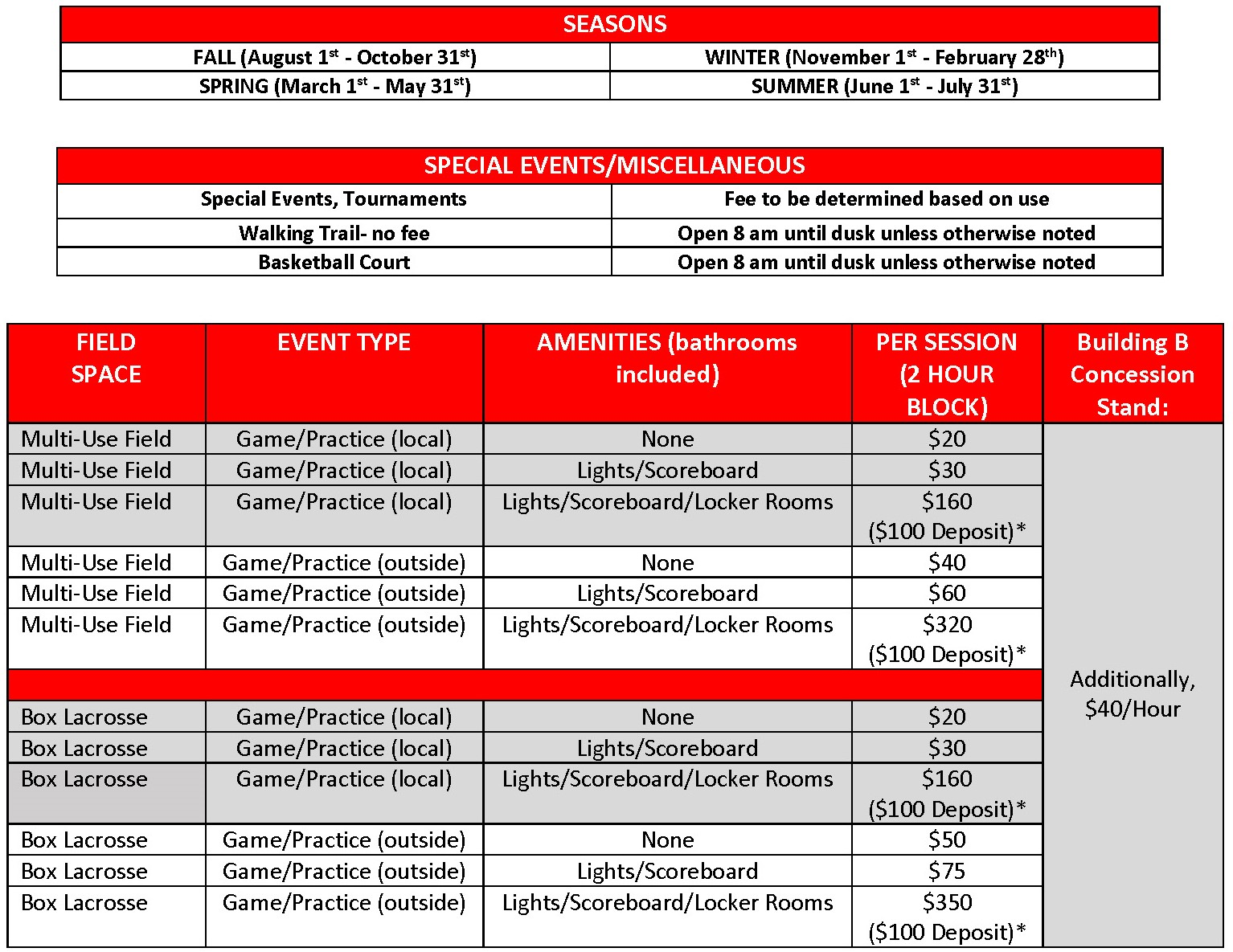 Vets Park Fee Schedule
