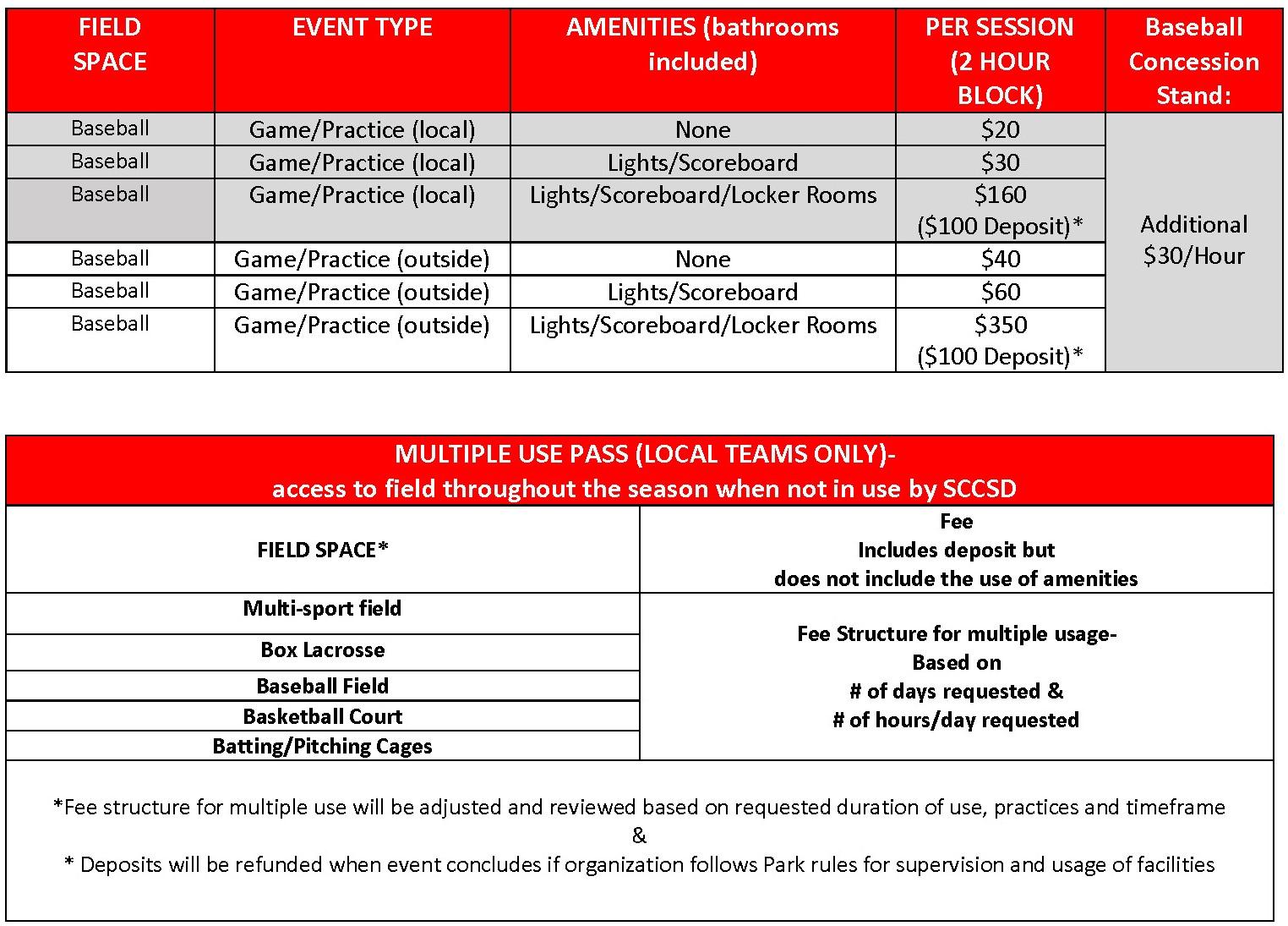 Vets Fee Schedule Baseball