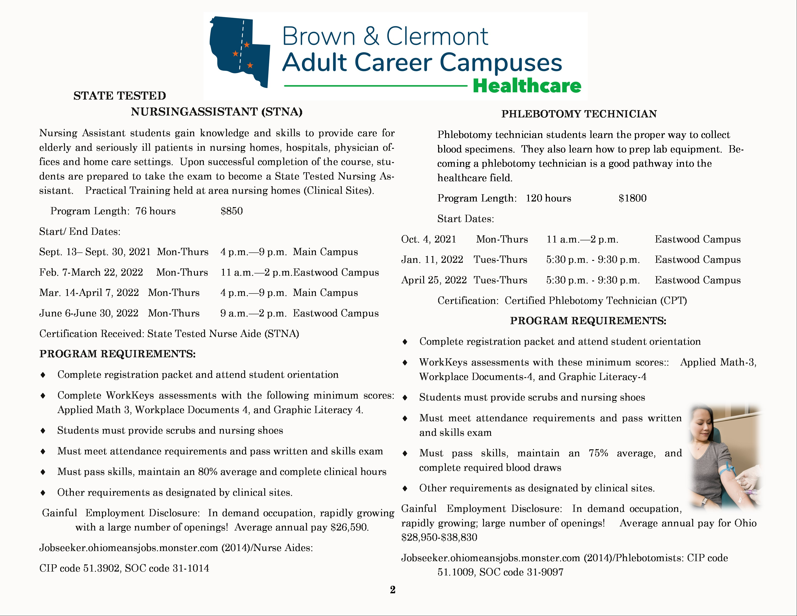 Course Catalog 2020 - 2021 Page 2