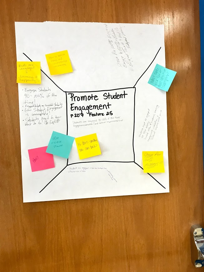 A photo of a promote student engagement activity.