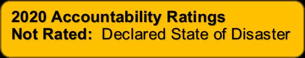 2020 Accountability Ratings