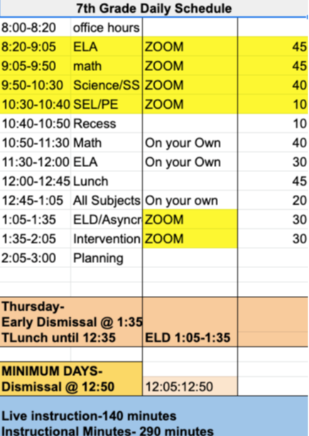 7th Grade Daily Schedule