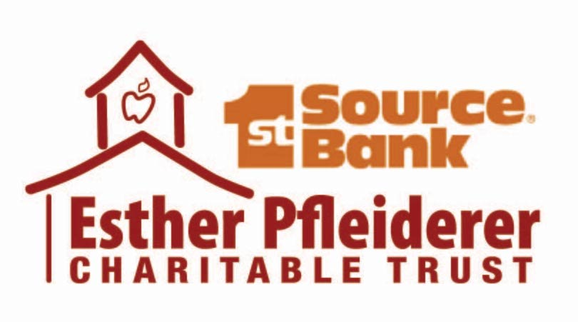 1ST SOURCE BANK AND 1ST SOURCE BANK FOUNDATION