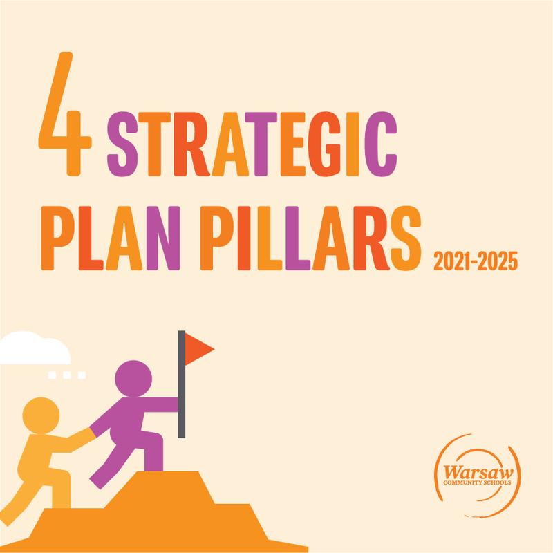 4 Strategic Plan Pillars
