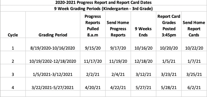 2020-2021 Pogress Report and Report Card Dates