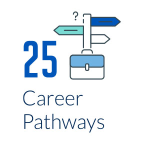 25 Career Pathways