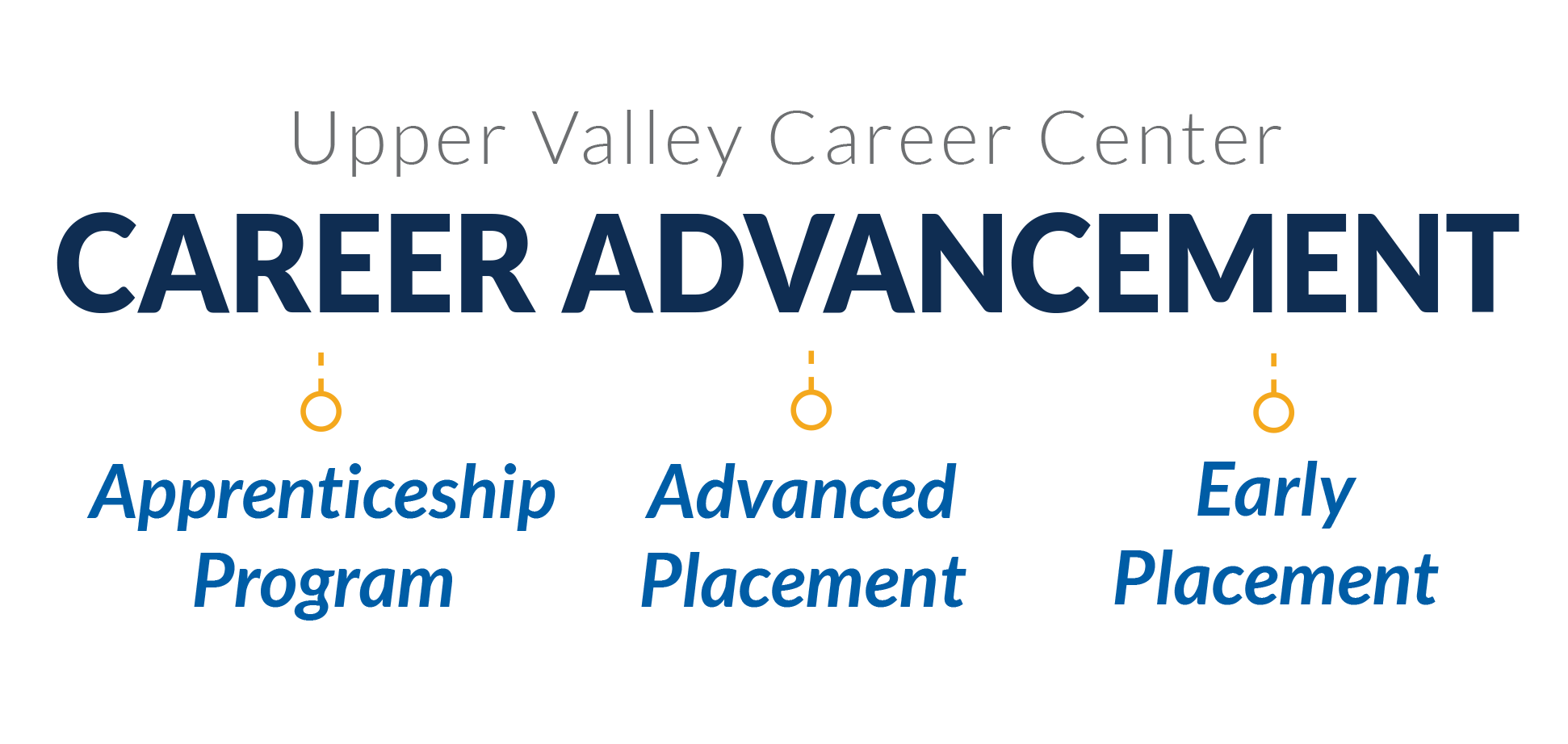 Career Advancement Center Logo