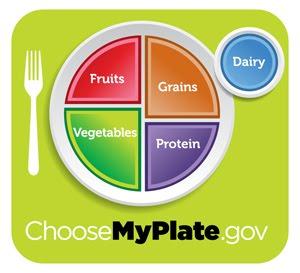 choose my plate link