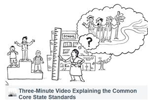 Three-minute video explaining the common core state standards.