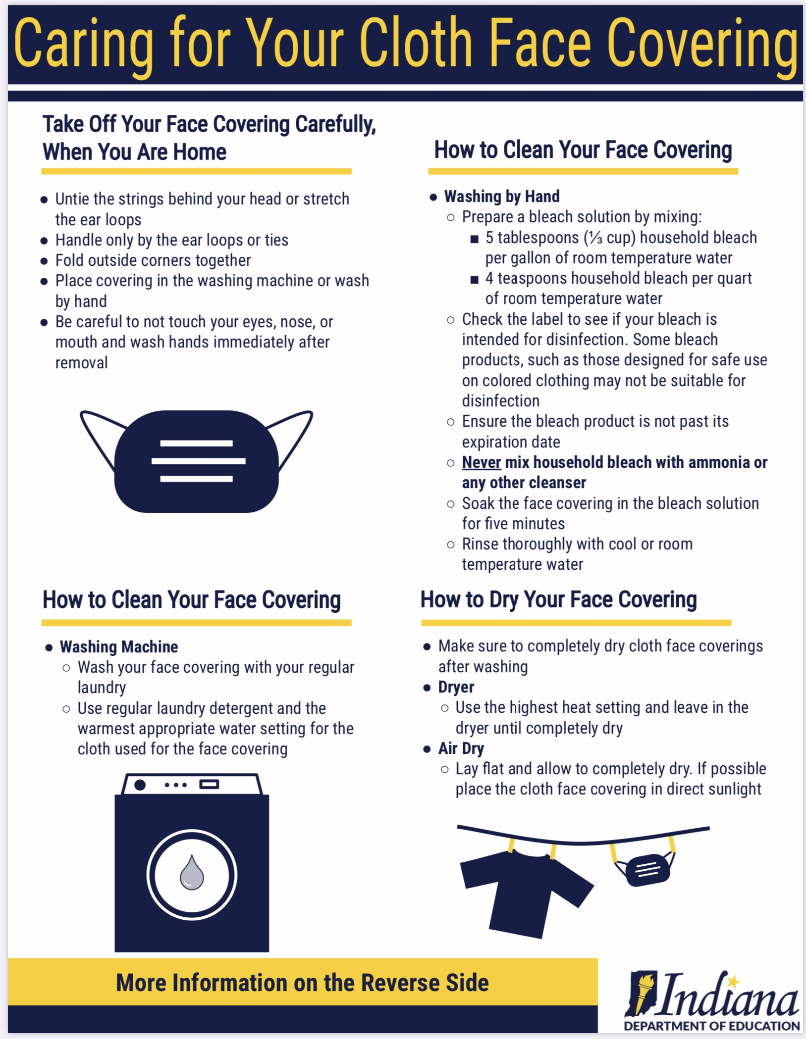 Caring for your cloth face covering