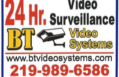 Video Survellience