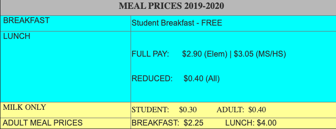 Image explains that breakfast is free for students and $2.25 for adults; lunch is $2.90 for full pay students and $.40 for reduced lunch; it is $4.00 for adults.. Mile is $.30 for students and $.40 for adults.