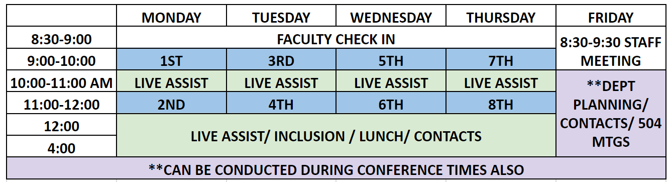 suggested MHMS schedule