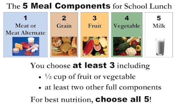 5 Meal Components for School Lunch info