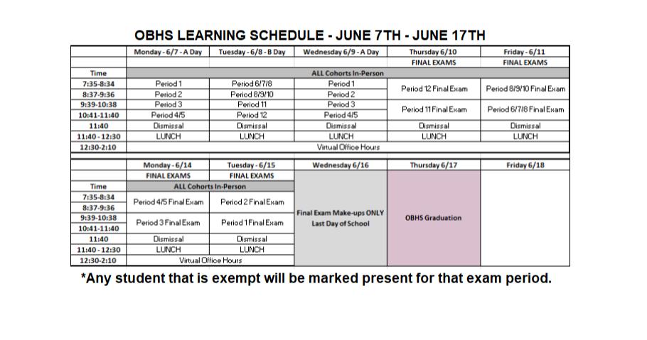 last week schedule