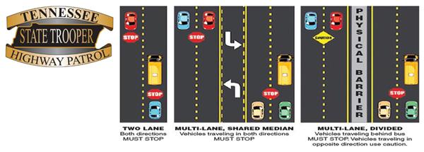 School Bus Highway Diagram