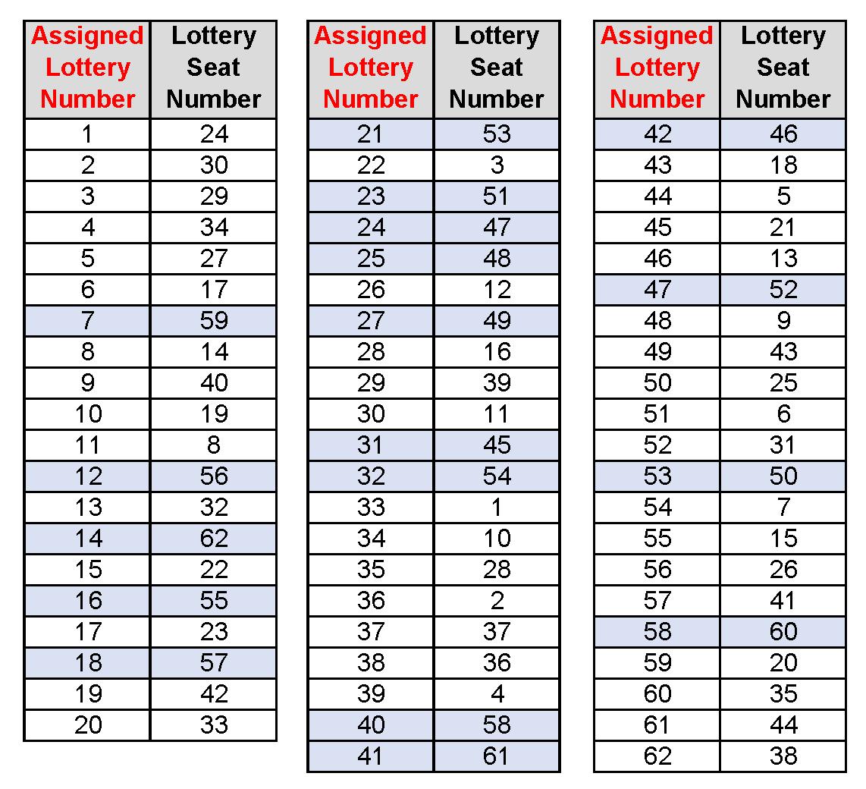 21-22 FME PreK Lottery Results