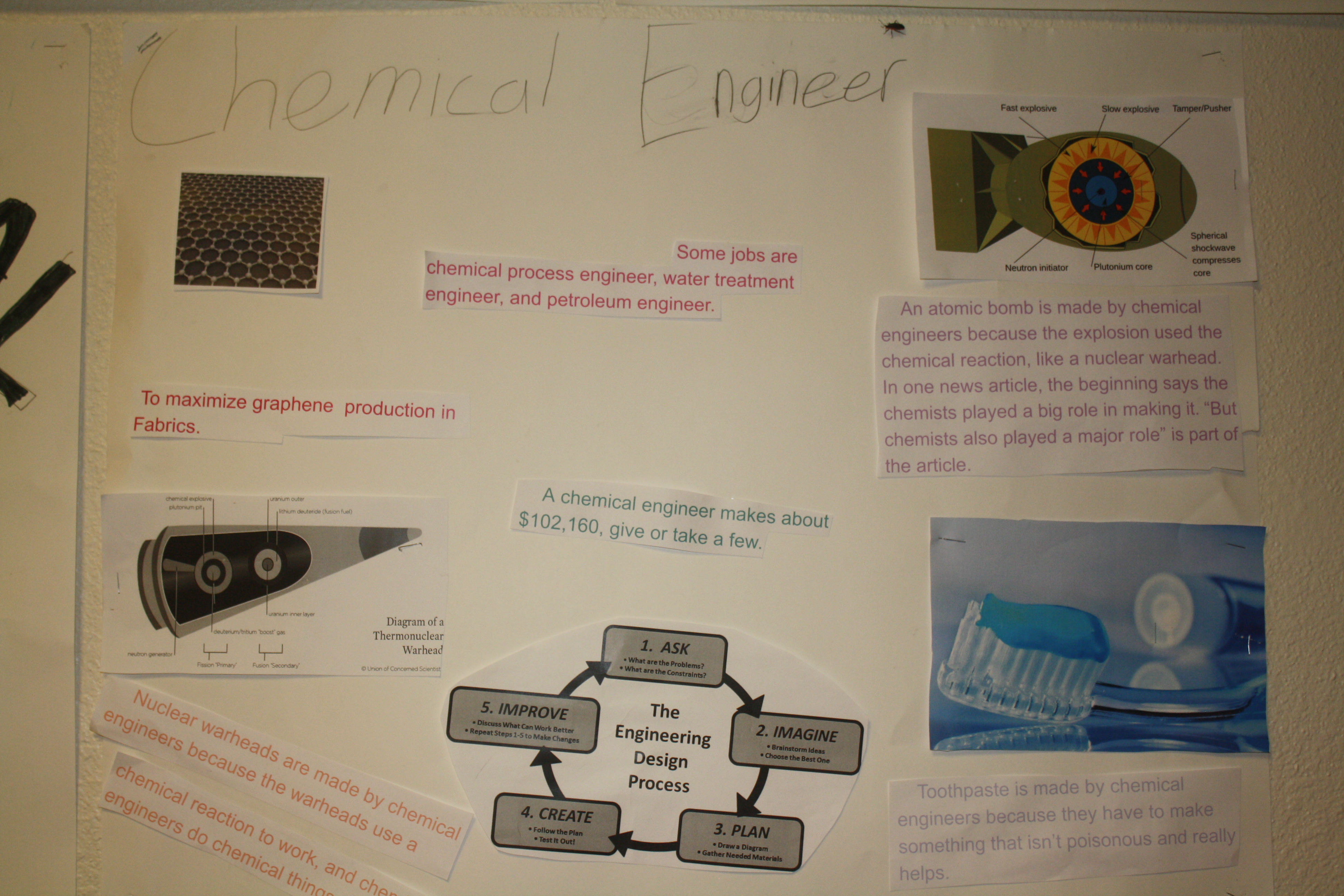 Chemical Engineer activity.